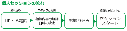 process.log_